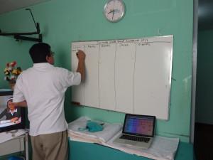 Dr. Roberto Ordoñez schreibt den Operationsplan an eine Tafel, damit die Information allen beteiligten Disziplinen zur Verfügung steht.